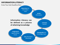 Information literacy PPT slide 13