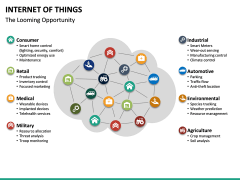 Internet of Things (IOT) PPT Slide 28