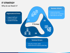 IT Strategy PPT Slide 6