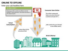 Online to Offline PPT slide 15