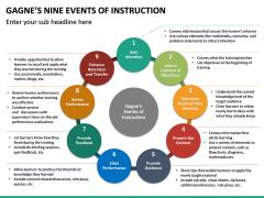 Gagne's Nine Events of Instruction PPT Slide 18