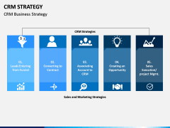 CRM Strategy PPT Slide 7
