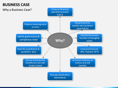 Business Case PPT slide 5