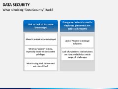 Data Security PPT slide 14
