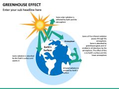 Greenhouse Effect PPT Slide 13
