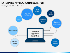 Enterprise Application Integration PPT Slide 2