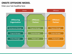 Onsite Offshore Model PPT Slide 34