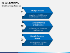 Retail Banking PPT slide 7