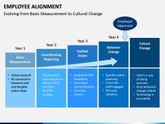 Employee Alignment PPT Slide 6