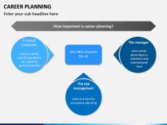 Career Planning PPT Slide 14
