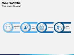 Agile Planning PPT Slide 2