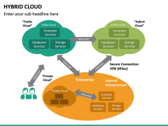 Hybrid Cloud PPT Slide 27