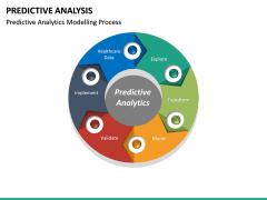 Predictive Analysis PPT Slide 26