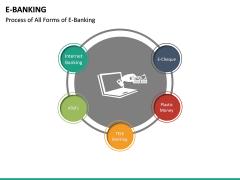 E-Banking PPT Slide 28