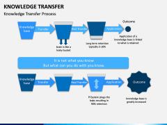 Knowledge Transfer PPT Slide 13