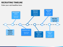 Recruiting Timeline PPT Slide 3