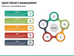 SQERT Project Management PPT Slide 15