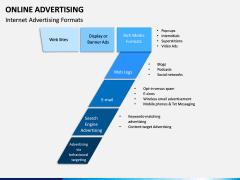Online Advertising PPT Slide 4