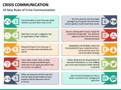 Crisis Communication PPT Slide 28