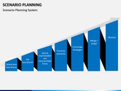 Scenario Planning PPT slide 3