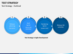 Test Strategy PPT Slide 3