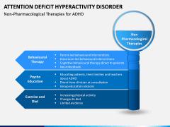 ADHD PPT Slide 15