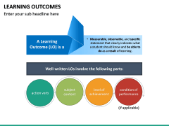 Learning Outcomes PPT Slide 16