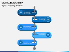 Digital Leadership PPT Slide 7