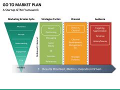 Go To Market Plan (GTM Plan) PPT Slide 40