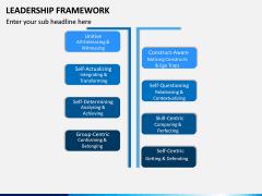 Leadership Framework PPT Slide 14
