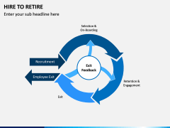Hire to Retire PPT slide 10