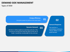 Demand Side Management PPT Slide 5