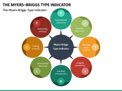 Myers Briggs Type Indicator PPT Slide 12