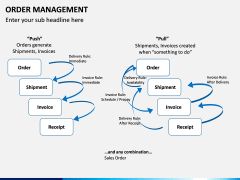 Order Management PPT slide 11