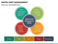 Digital Asset Management PPT Slide 17