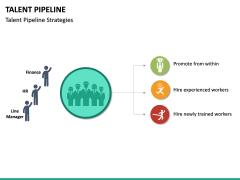 Talent Pipeline PPT Slide 25