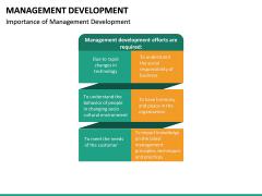 Management Development PPT slide 25