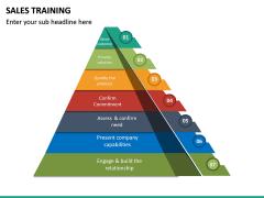 Sales Training PPT Slide 25