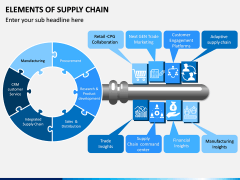 Elements of Supply Chain PPT Slide 13