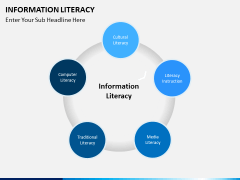 Information literacy PPT slide 12