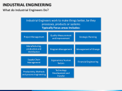 Industrial Engineering PPT Slide 13