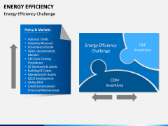 Energy Efficiency PPT Slide 7