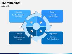 Risk Mitigation PPT Slide 4