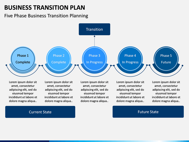 Business Transition Plan