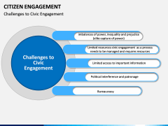 citizen engagement PPT slide 16
