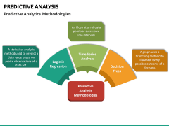 Predictive Analysis PPT Slide 27