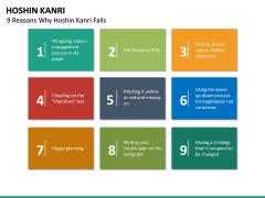 Hoshin Kanri PPT Slide 29
