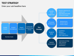 Test Strategy PPT Slide 7