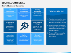 Business outcomes PPT slide 6