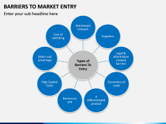 Barriers to Market Entry PPT Slide 6